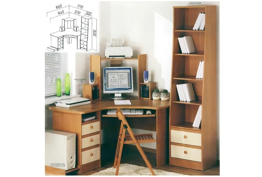 Детские комнаты(подростковые комнаты). Компьютерные столы и письменные столы. Дорогие друзья